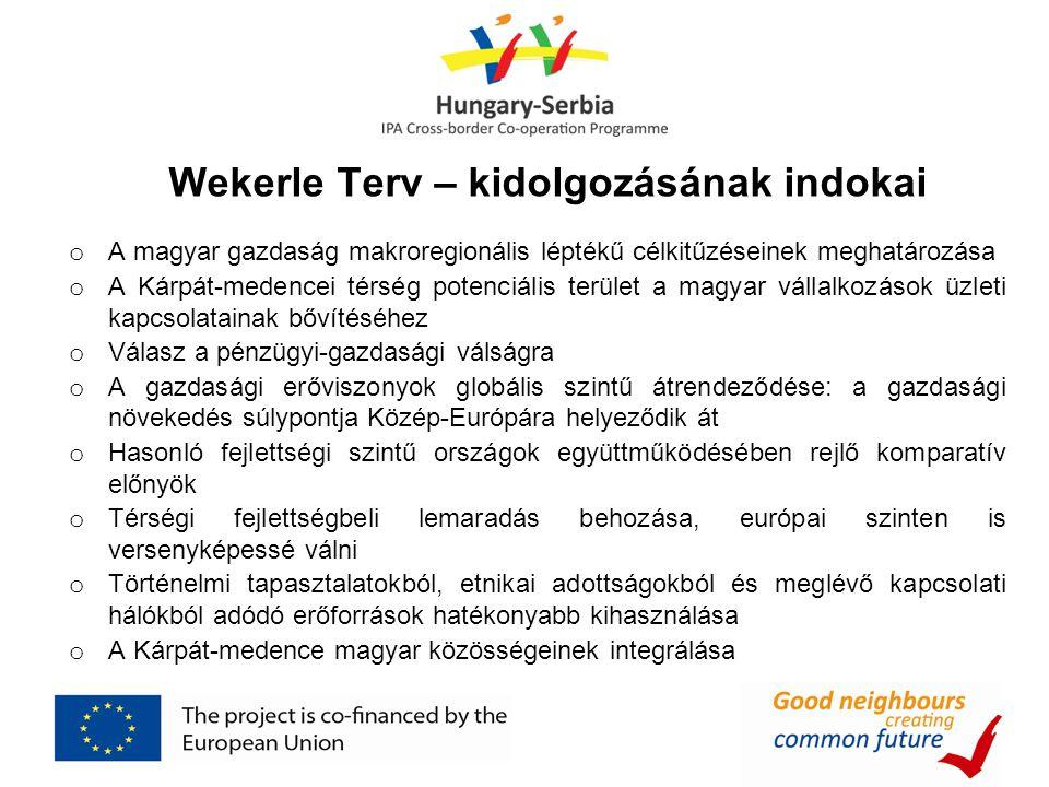 Wekerle Terv – kidolgozásának indokai o A magyar gazdaság makroregionális léptékű célkitűzéseinek meghatározása o A Kárpát-medencei térség potenciális