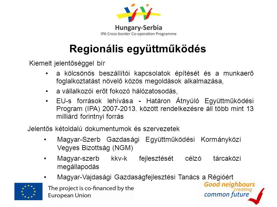 Regionális együttműködés Kiemelt jelentőséggel bír •a kölcsönös beszállítói kapcsolatok építését és a munkaerő foglalkoztatást növelő közös megoldások alkalmazása, •a vállalkozói erőt fokozó hálózatosodás, •EU-s források lehívása - Határon Átnyúló Együttműködési Program (IPA) 2007-2013.