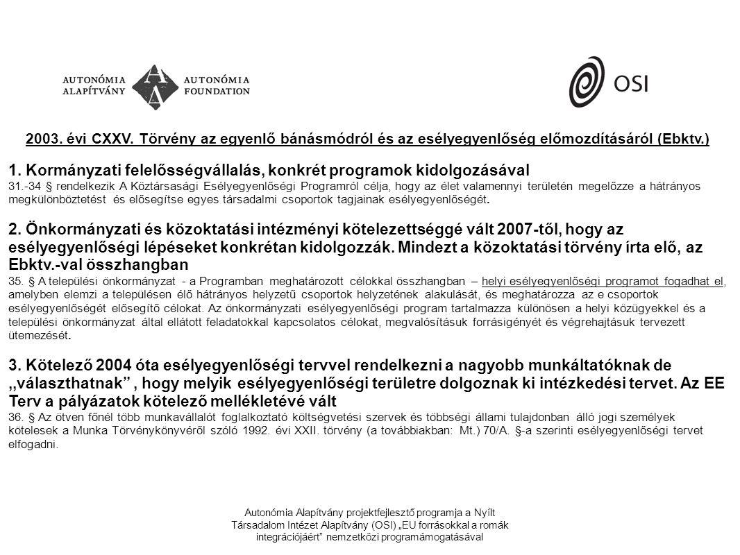 """Autonómia Alapítvány projektfejlesztő programja a Nyílt Társadalom Intézet Alapítvány (OSI) """"EU forrásokkal a romák integrációjáért nemzetközi programámogatásával Hazai vagy nemzetközi forrásokra kiírt pályázatok esetén kötelező: •Települési és Intézményi Közoktatási Esélyegyenlőségi Helyzetelemzés és Terv •Antiszegregációs Terv (Integrációs Városfejlesztési Stratégia része) •Megyei Önkormányzatnak, Többcélú Kistérségi Társulásnak, Települési Önkormányzatnak, Közoktatási Intézményfenntartó Társulásnak, Közoktatási Intézményeknek, Nem önkormányzati fenntartású közoktatási intézményeknek •Megyei jogú városok önkormányzatai, nagyvárosok - városok önkormányzatai amelyek európai uniós forrásra pályáznak városrehabilitációs fejlesztéseikhez"""