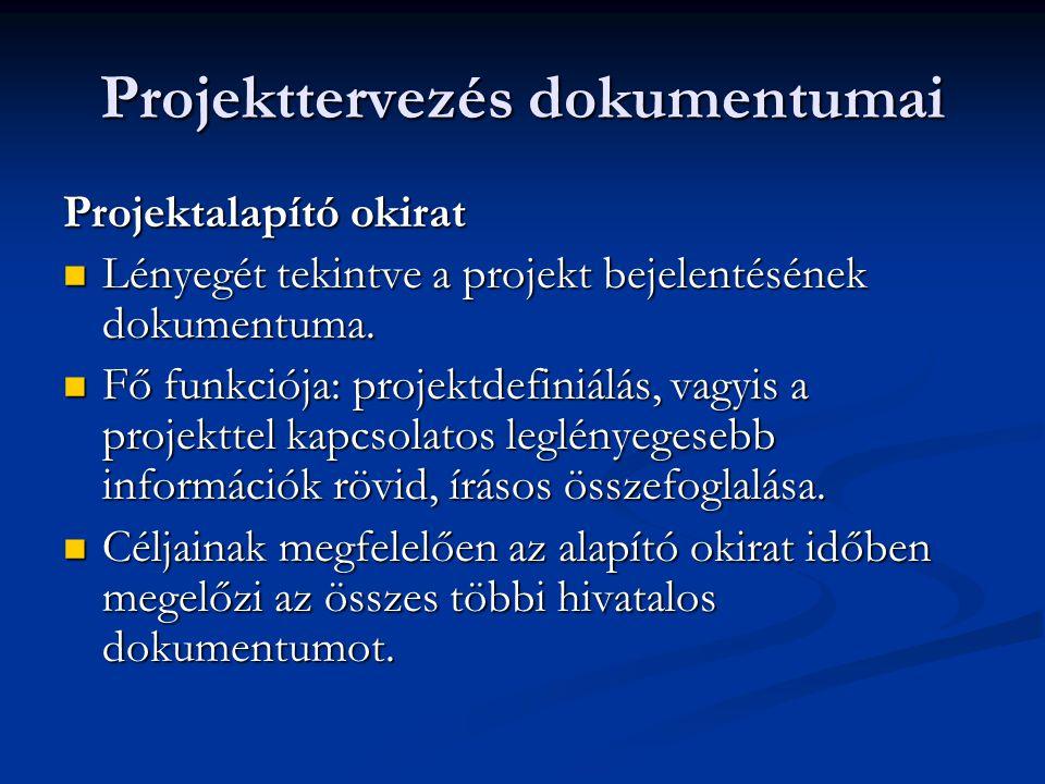 Projekttervezés dokumentumai Projektalapító okirat  Lényegét tekintve a projekt bejelentésének dokumentuma.  Fő funkciója: projektdefiniálás, vagyis
