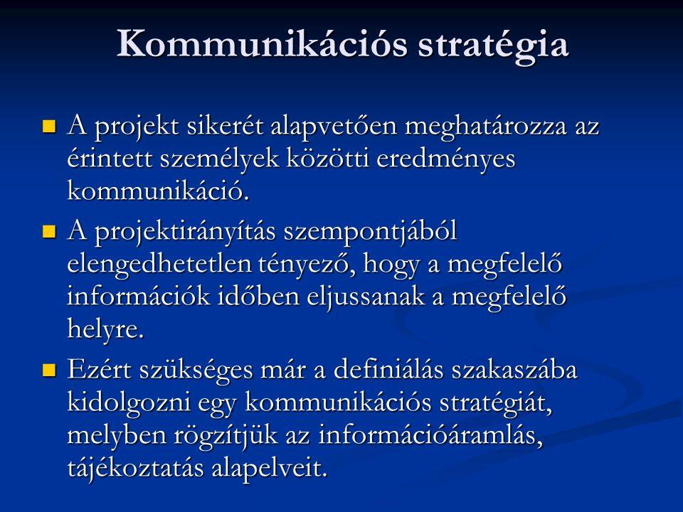 Kommunikációs stratégia  A projekt sikerét alapvetően meghatározza az érintett személyek közötti eredményes kommunikáció.  A projektirányítás szempo