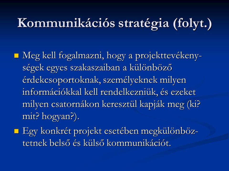 Kommunikációs stratégia (folyt.)  Meg kell fogalmazni, hogy a projekttevékeny- ségek egyes szakaszaiban a különböző érdekcsoportoknak, személyeknek milyen információkkal kell rendelkezniük, és ezeket milyen csatornákon keresztül kapják meg (ki.
