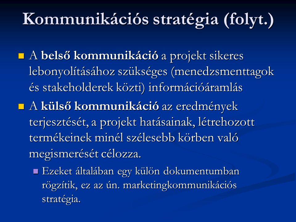 Kommunikációs stratégia (folyt.)  A belső kommunikáció a projekt sikeres lebonyolításához szükséges (menedzsmenttagok és stakeholderek közti) információáramlás  A külső kommunikáció az eredmények terjesztését, a projekt hatásainak, létrehozott termékeinek minél szélesebb körben való megismerését célozza.