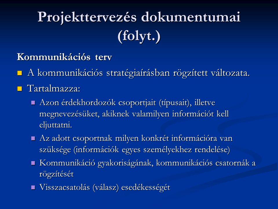 Projekttervezés dokumentumai (folyt.) Kommunikációs terv  A kommunikációs stratégiaírásban rögzített változata.  Tartalmazza:  Azon érdekhordozók c