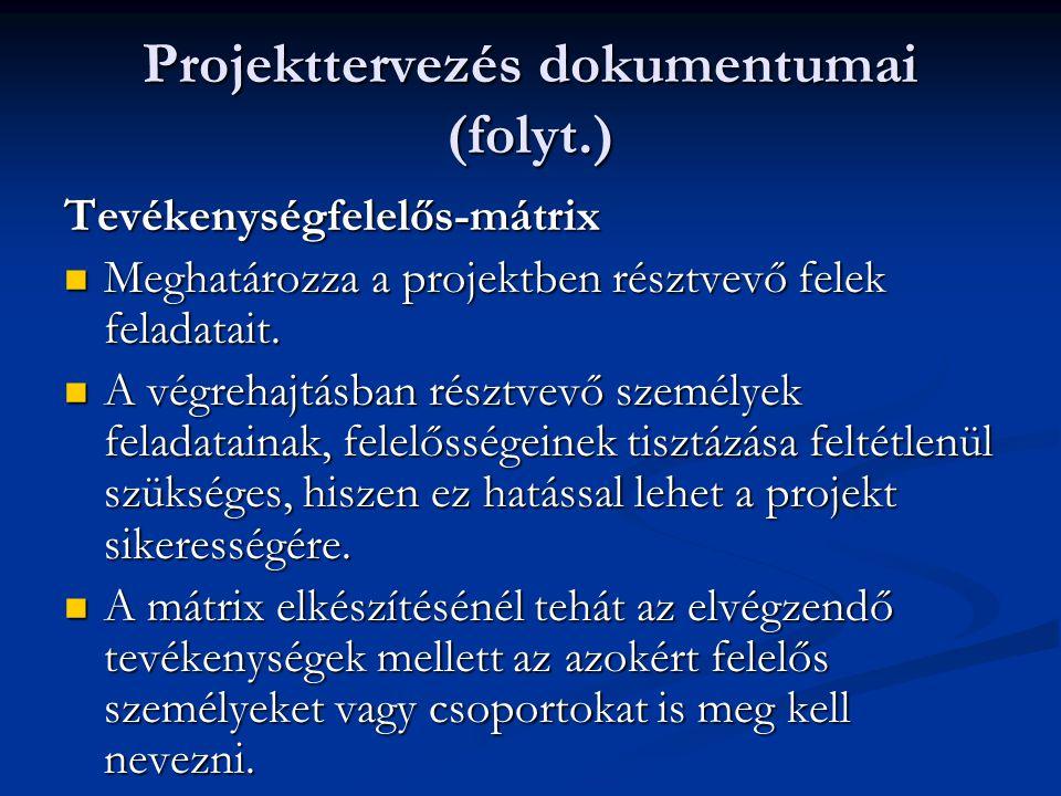 Projekttervezés dokumentumai (folyt.) Tevékenységfelelős-mátrix  Meghatározza a projektben résztvevő felek feladatait.