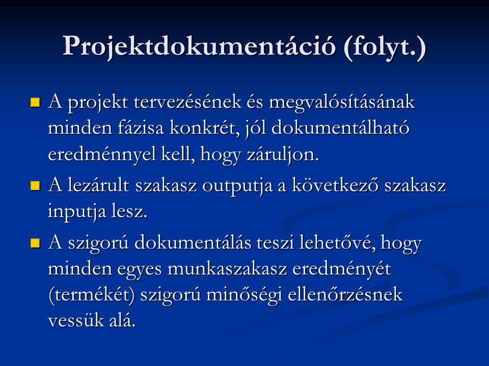 Projektdokumentáció (folyt.)  Projektdefiniálás dokumentumai:  megvalósíthatósági tanulmány  cselekvési terv  SWOT analízis  logikai keretmátrix (Logframe Matrix)  Projekttervezés dokumentumai:  projektalapító okirat  kommunikációs terv  tevékenységfelelős-mátrix  kockázatelemzés (mátrix)  kockázati napló