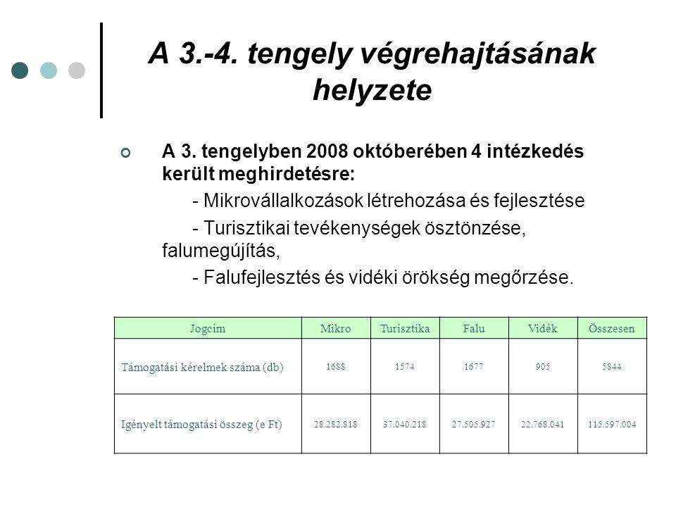 A 3.-4. tengely végrehajtásának helyzete A 3. tengelyben 2008 októberében 4 intézkedés került meghirdetésre: - Mikrovállalkozások létrehozása és fejle