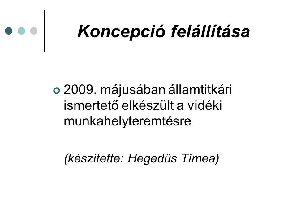 Koncepció felállítása 2009. májusában államtitkári ismertető elkészült a vidéki munkahelyteremtésre (készítette: Hegedűs Tímea)