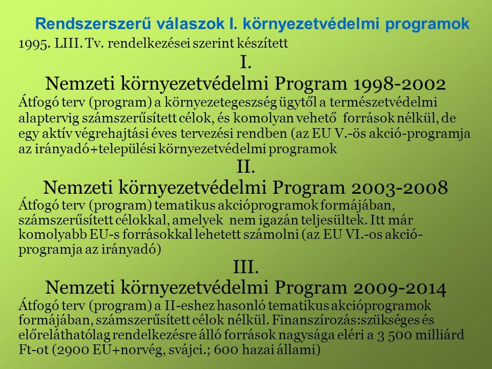 1995. LIII. Tv. rendelkezései szerint készített I.