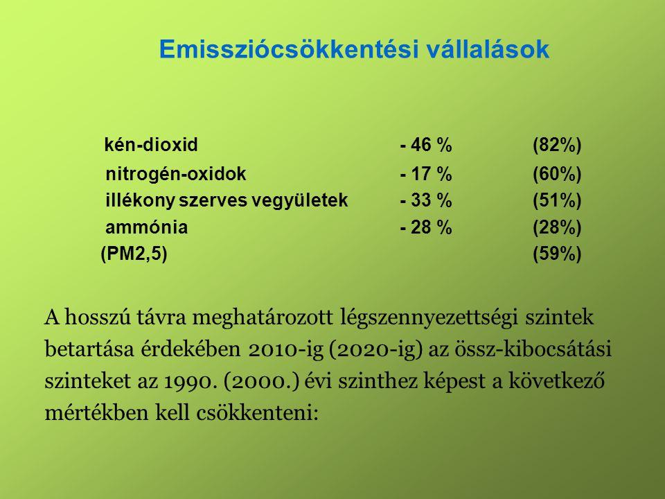 A hosszú távra meghatározott légszennyezettségi szintek betartása érdekében 2010-ig (2020-ig) az össz-kibocsátási szinteket az 1990.