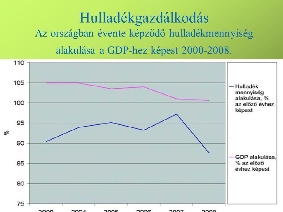 IEA World Energy Outlook-2010