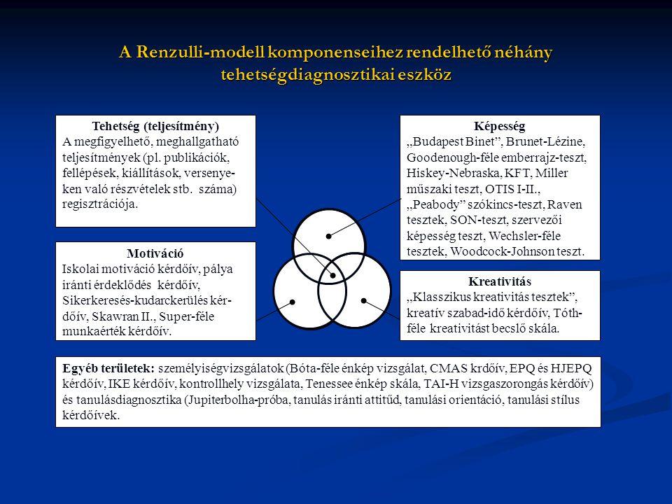 """A Renzulli-modell komponenseihez rendelhető néhány tehetségdiagnosztikai eszköz Kreativitás """"Klasszikus kreativitás tesztek"""", kreatív szabad-idő kérdő"""