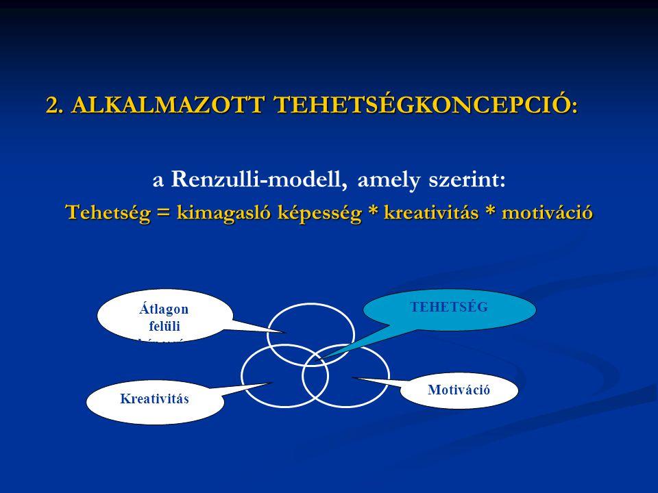 2. ALKALMAZOTT TEHETSÉGKONCEPCIÓ: 2. ALKALMAZOTT TEHETSÉGKONCEPCIÓ: a Renzulli-modell, amely szerint: Tehetség = kimagasló képesség * kreativitás * mo