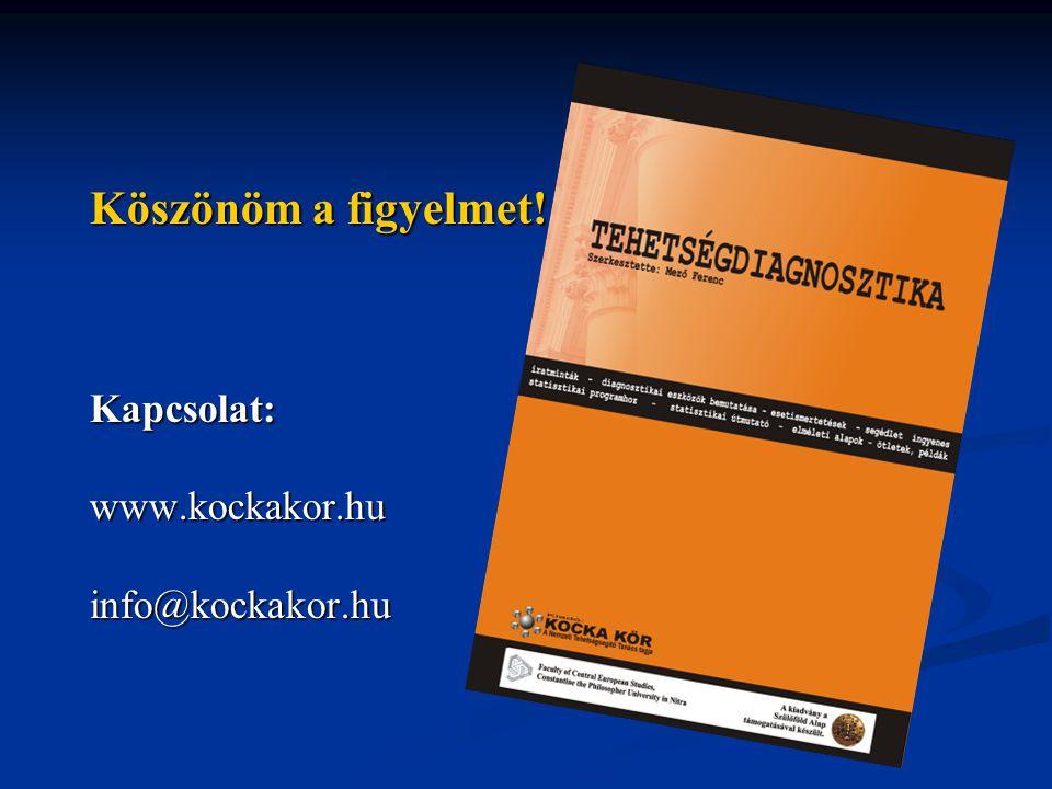 Köszönöm a figyelmet! Kapcsolat: www.kockakor.hu info@kockakor.hu