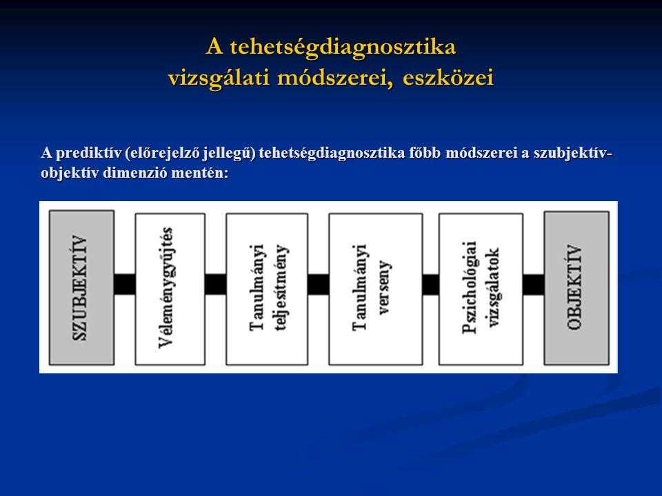 A tehetségdiagnosztika vizsgálati módszerei, eszközei A prediktív (előrejelző jellegű) tehetségdiagnosztika főbb módszerei a szubjektív- objektív dime