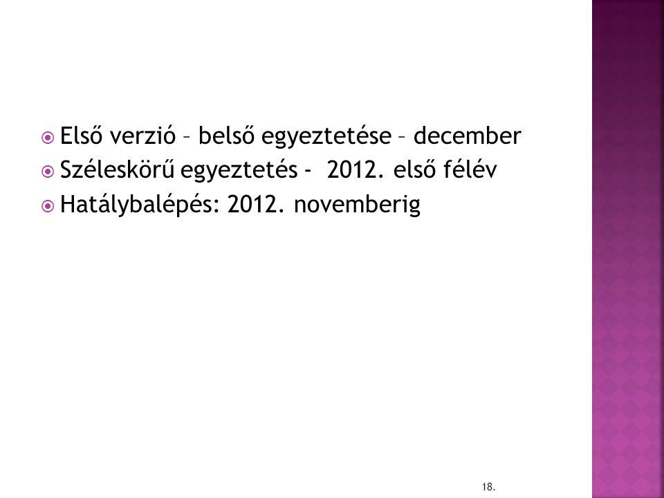  Első verzió – belső egyeztetése – december  Széleskörű egyeztetés - 2012. első félév  Hatálybalépés: 2012. novemberig 18.