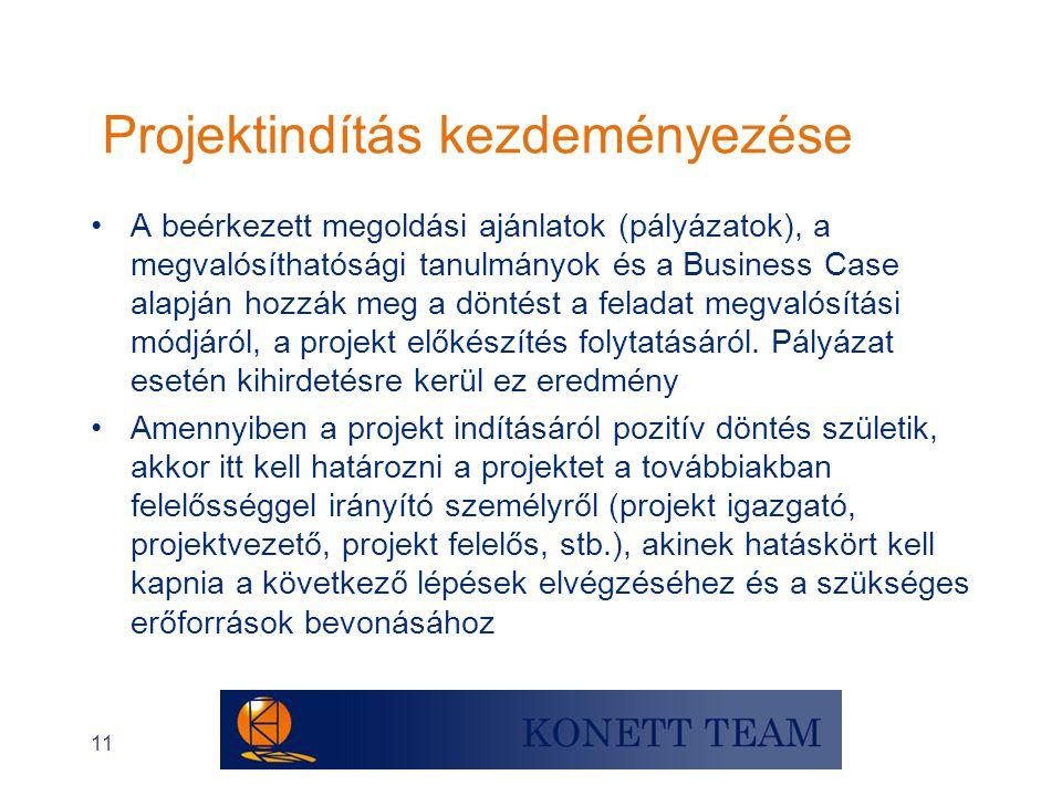 11 Projektindítás kezdeményezése •A beérkezett megoldási ajánlatok (pályázatok), a megvalósíthatósági tanulmányok és a Business Case alapján hozzák me