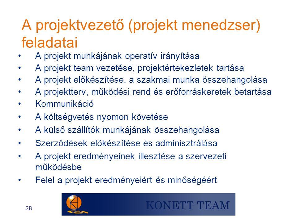 28 •A projekt munkájának operatív irányítása •A projekt team vezetése, projektértekezletek tartása •A projekt előkészítése, a szakmai munka összehango