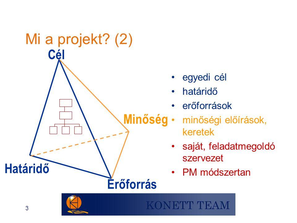 3 Mi a projekt? (2) • egyedi cél • határidő • erőforrások • minőségi előírások, keretek • saját, feladatmegoldó szervezet • PM módszertan Cél Határidő