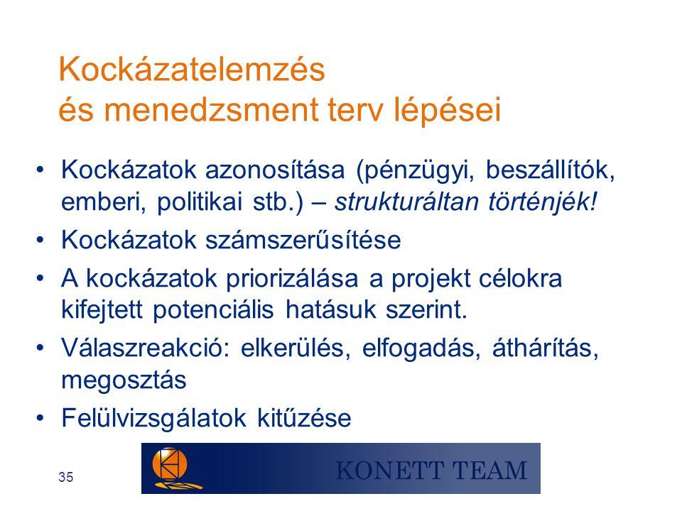 35 Kockázatelemzés és menedzsment terv lépései •Kockázatok azonosítása (pénzügyi, beszállítók, emberi, politikai stb.) – strukturáltan történjék! •Koc