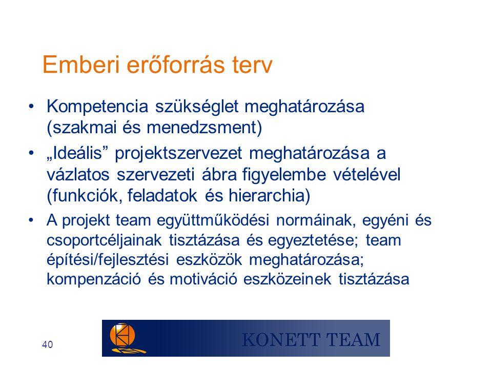 """40 Emberi erőforrás terv •Kompetencia szükséglet meghatározása (szakmai és menedzsment) •""""Ideális"""" projektszervezet meghatározása a vázlatos szervezet"""
