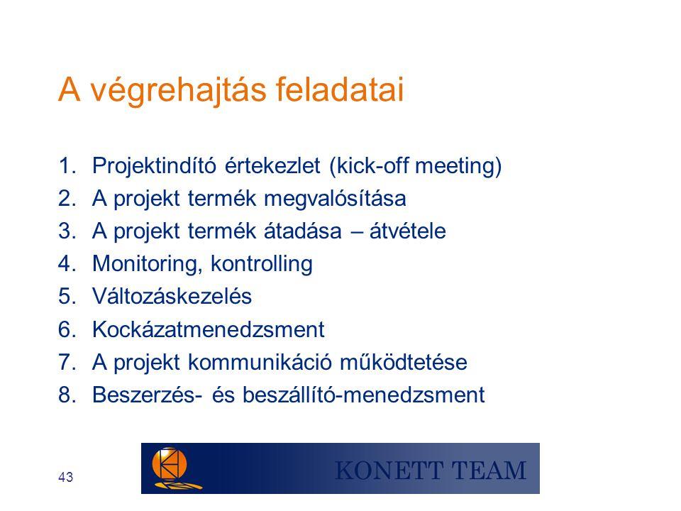 43 A végrehajtás feladatai 1.Projektindító értekezlet (kick-off meeting) 2.A projekt termék megvalósítása 3.A projekt termék átadása – átvétele 4.Moni