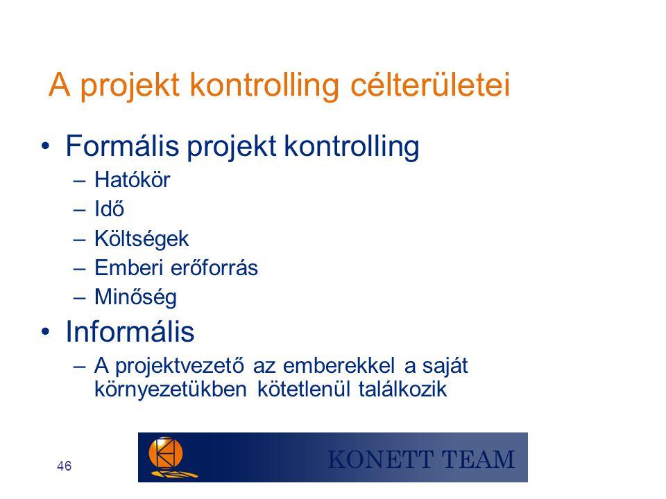 46 A projekt kontrolling célterületei •Formális projekt kontrolling –Hatókör –Idő –Költségek –Emberi erőforrás –Minőség •Informális –A projektvezető a