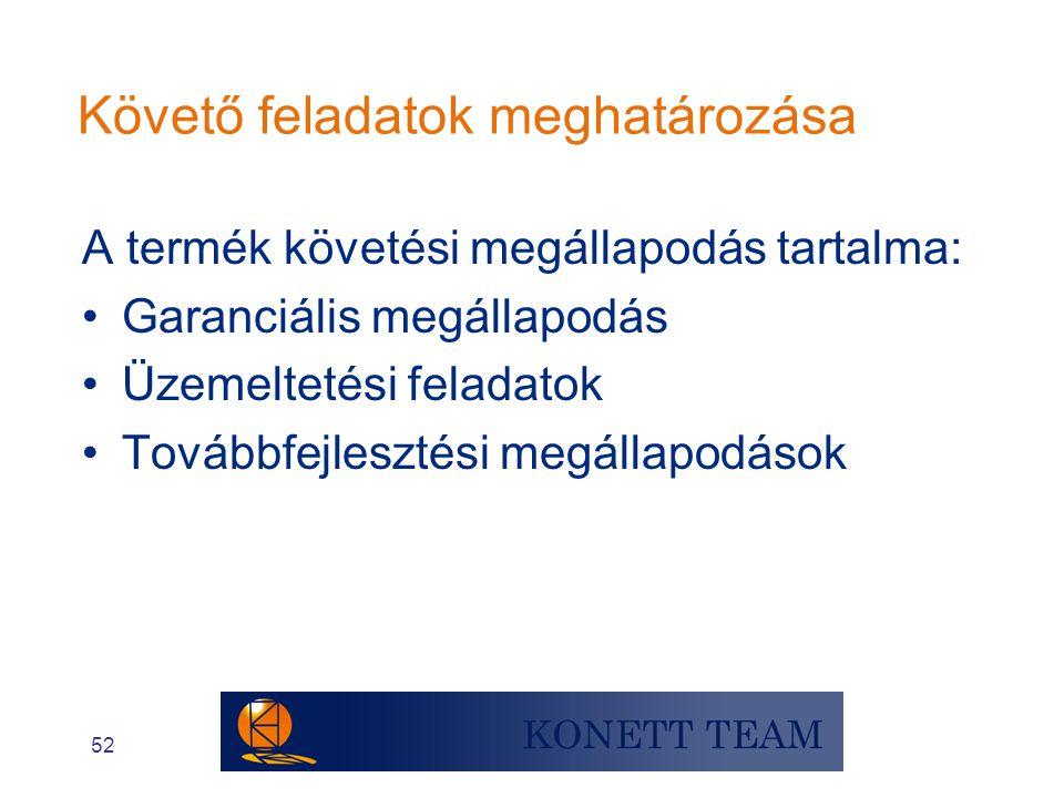 52 A termék követési megállapodás tartalma: •Garanciális megállapodás •Üzemeltetési feladatok •Továbbfejlesztési megállapodások Követő feladatok megha