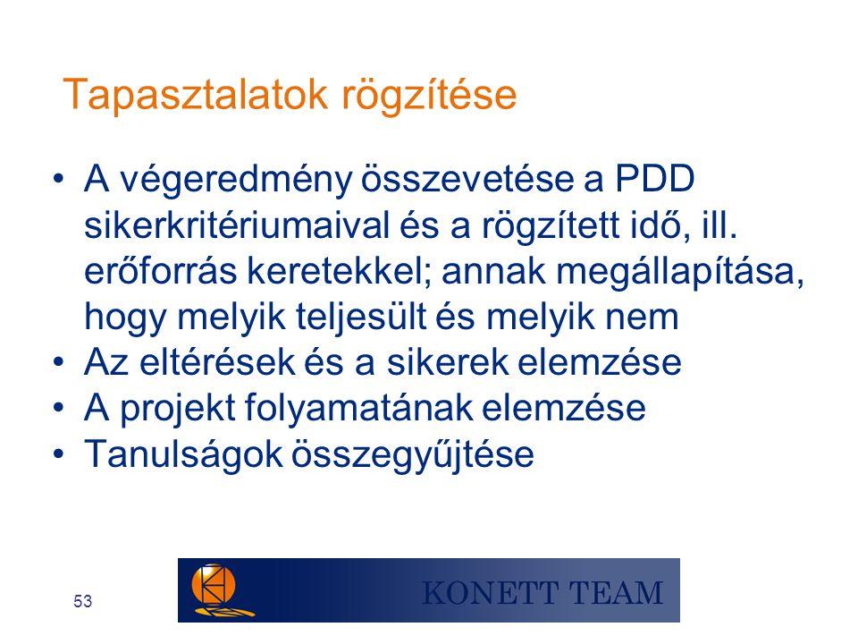 53 •A végeredmény összevetése a PDD sikerkritériumaival és a rögzített idő, ill. erőforrás keretekkel; annak megállapítása, hogy melyik teljesült és m
