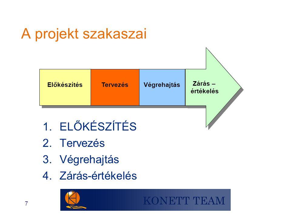 8 1.Szakmai-üzleti célok megfogalmazása 2.Megvalósíthatóság vizsgálata, a business case elkészítése 3.Projekt indítás kezdeményezése 4.Stakeholder analízis és menedzsment 5.Célrendszer és sikerkritériumok meghatározása 6.Hatókör meghatározása 7.Vázlatos szervezeti ábra, felelősségi körök, fázisterv és erőforrásbecslés 8.Projekt Definíció véglegesítése és elfogadása Az előkészítés lépései