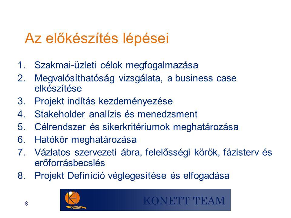 8 1.Szakmai-üzleti célok megfogalmazása 2.Megvalósíthatóság vizsgálata, a business case elkészítése 3.Projekt indítás kezdeményezése 4.Stakeholder ana