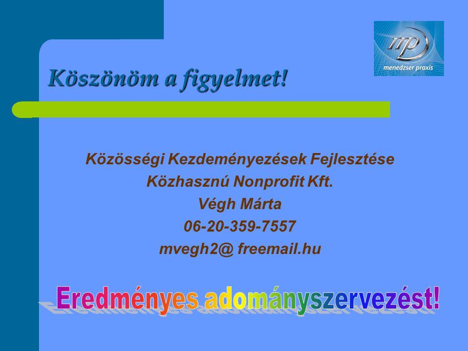 Köszönöm a figyelmet! Közösségi Kezdeményezések Fejlesztése Közhasznú Nonprofit Kft. Végh Márta 06-20-359-7557 mvegh2@ freemail.hu