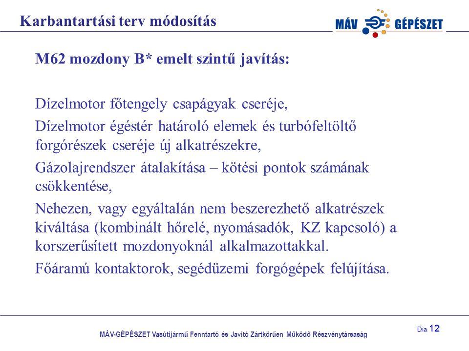 MÁV-GÉPÉSZET Vasútijármű Fenntartó és Javító Zártkörűen Működő Részvénytársaság Dia 12 Karbantartási terv módosítás M62 mozdony B* emelt szintű javítá