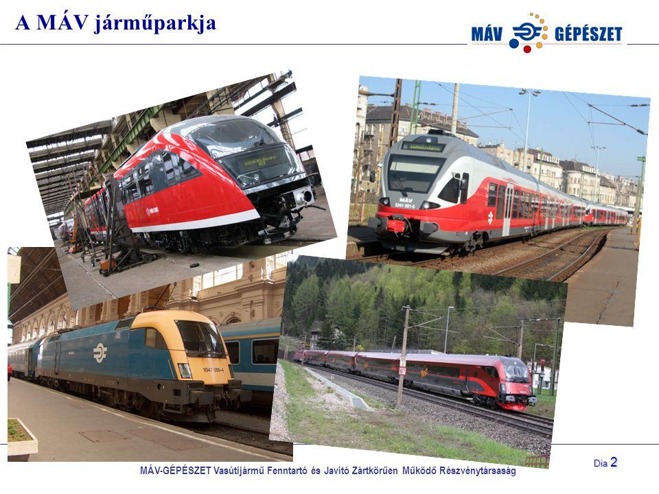 MÁV-GÉPÉSZET Vasútijármű Fenntartó és Javító Zártkörűen Működő Részvénytársaság Dia 2 A MÁV járműparkja