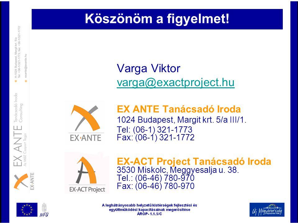 Varga Viktor varga@exactproject.hu EX ANTE Tanácsadó Iroda 1024 Budapest, Margit krt. 5/a III/1. Tel: (06-1) 321-1773 Fax: (06-1) 321-1772 EX-ACT Proj