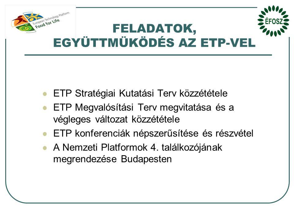 FELADATOK, EGYÜTTMÜKÖDÉS AZ ETP-VEL  ETP Stratégiai Kutatási Terv közzététele  ETP Megvalósítási Terv megvitatása és a végleges változat közzététele  ETP konferenciák népszerűsítése és részvétel  A Nemzeti Platformok 4.