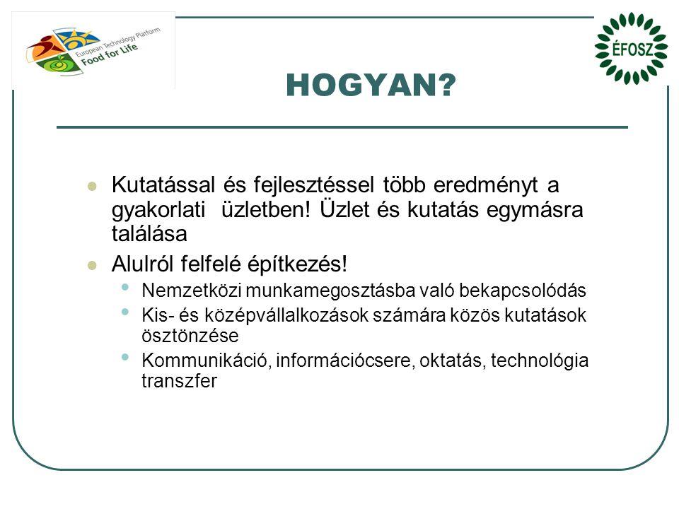 HOGYAN.