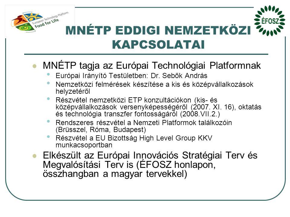 MNÉTP EDDIGI NEMZETKÖZI KAPCSOLATAI  MNÉTP tagja az Európai Technológiai Platformnak • Európai Irányító Testületben: Dr.