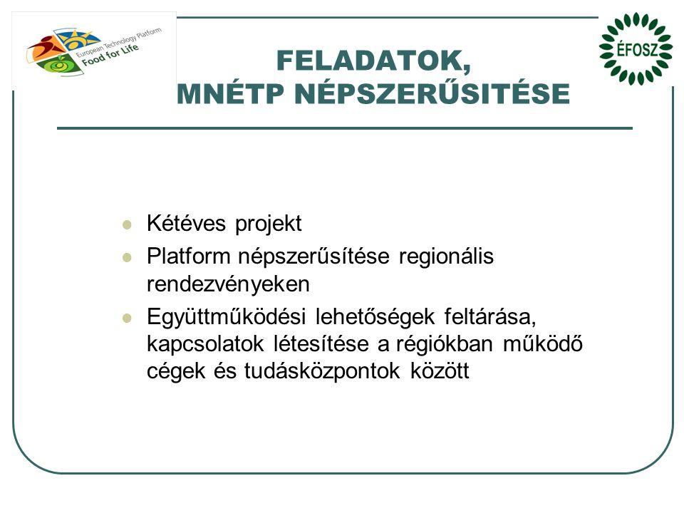 FELADATOK, MNÉTP NÉPSZERŰSITÉSE  Kétéves projekt  Platform népszerűsítése regionális rendezvényeken  Együttműködési lehetőségek feltárása, kapcsolatok létesítése a régiókban működő cégek és tudásközpontok között