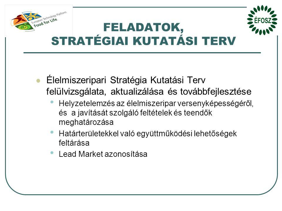 FELADATOK, STRATÉGIAI KUTATÁSI TERV  Élelmiszeripari Stratégia Kutatási Terv felülvizsgálata, aktualizálása és továbbfejlesztése • Helyzetelemzés az élelmiszeripar versenyképességéről, és a javítását szolgáló feltételek és teendők meghatározása • Határterületekkel való együttműködési lehetőségek feltárása • Lead Market azonosítása