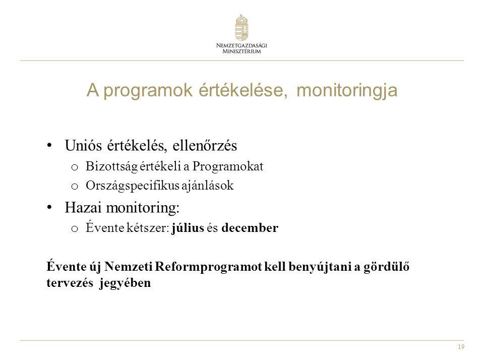 19 A programok értékelése, monitoringja • Uniós értékelés, ellenőrzés o Bizottság értékeli a Programokat o Országspecifikus ajánlások • Hazai monitori