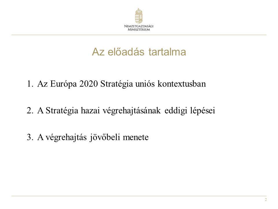 2 Az előadás tartalma 1.Az Európa 2020 Stratégia uniós kontextusban 2.A Stratégia hazai végrehajtásának eddigi lépései 3.A végrehajtás jövőbeli menete