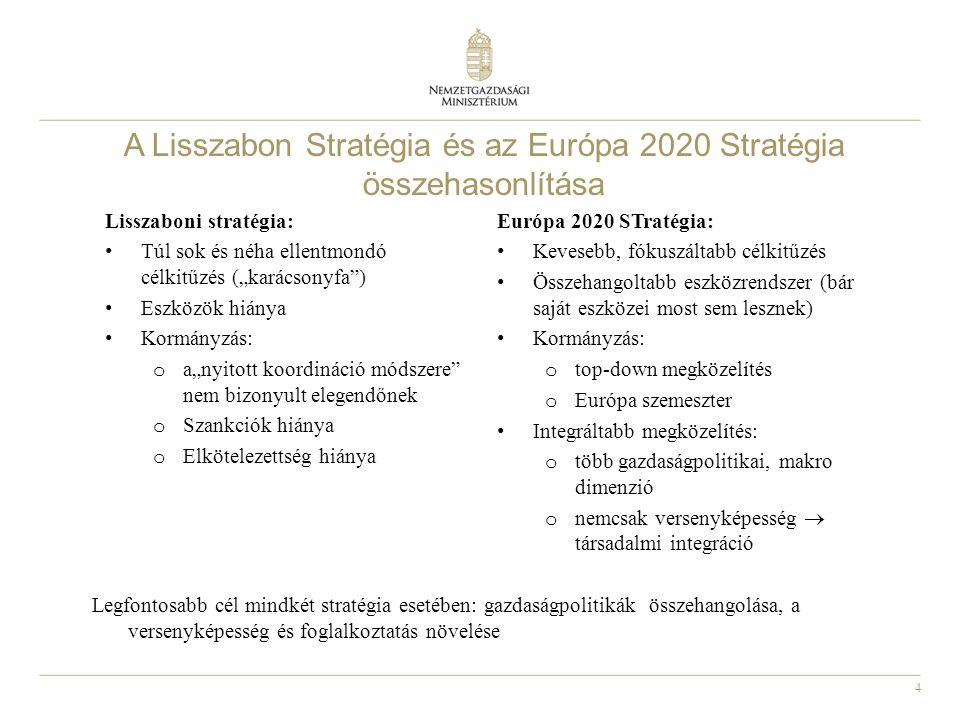 4 A Lisszabon Stratégia és az Európa 2020 Stratégia összehasonlítása Legfontosabb cél mindkét stratégia esetében: gazdaságpolitikák összehangolása, a