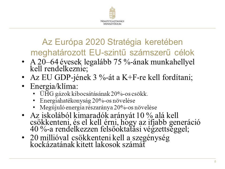6 Az Európa 2020 Stratégia keretében meghatározott EU-szintű számszerű célok • A 20–64 évesek legalább 75 %-ának munkahellyel kell rendelkeznie; • Az