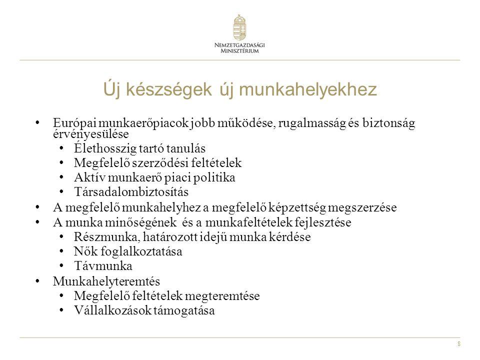 8 Új készségek új munkahelyekhez • Európai munkaerőpiacok jobb működése, rugalmasság és biztonság érvényesülése • Élethosszig tartó tanulás • Megfelel