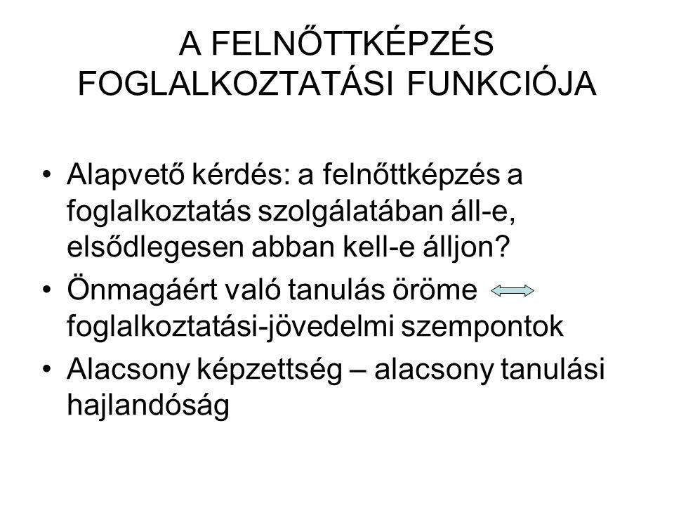 A KÉPZÉSEK SZAKMAI ÖSSZETÉTELE ÉS A FOGLALKOZTATÁS II.