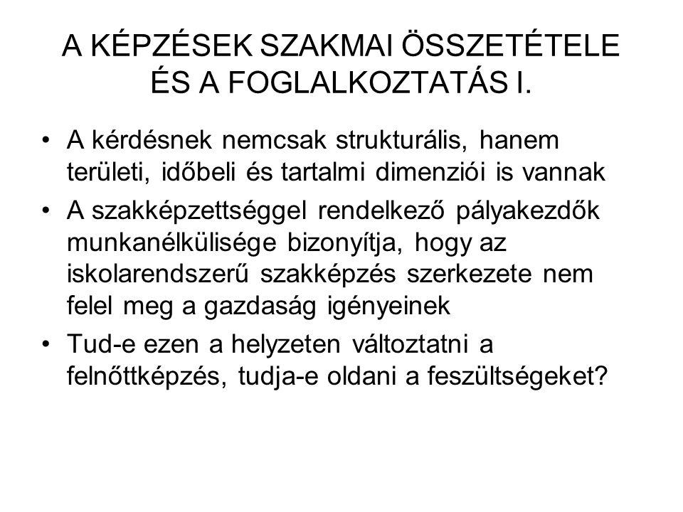 A KÉPZÉSEK SZAKMAI ÖSSZETÉTELE ÉS A FOGLALKOZTATÁS I.