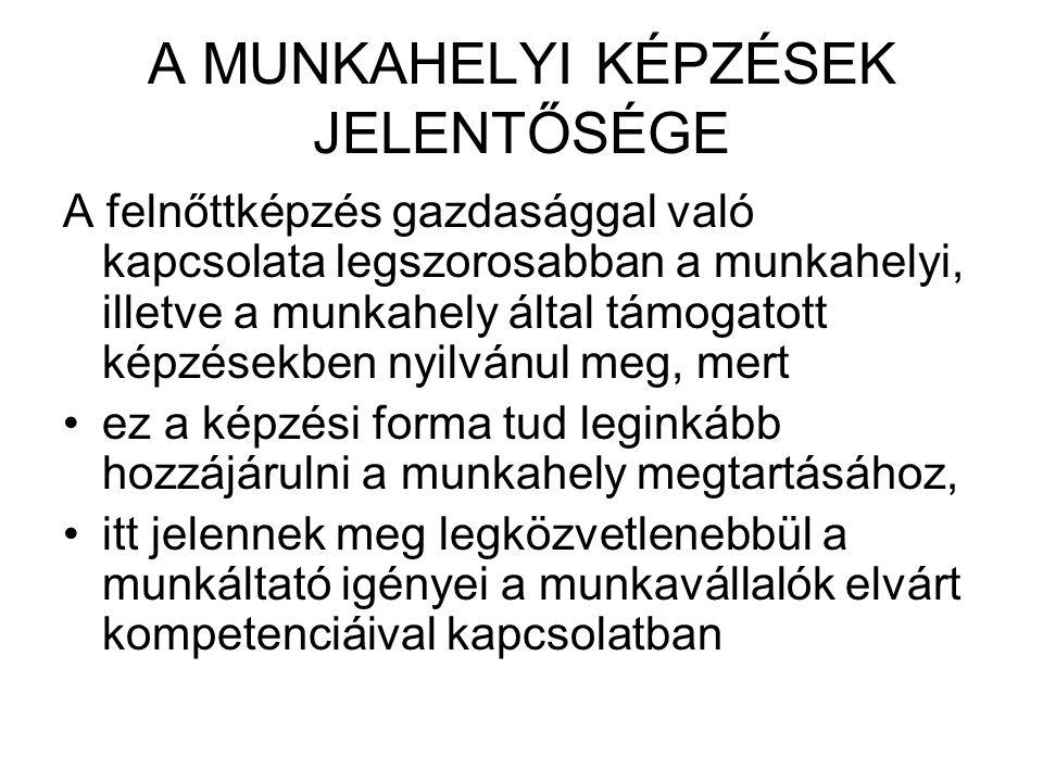 A MUNKAHELYI KÉPZÉSEK VÁLTOZÁSA I.