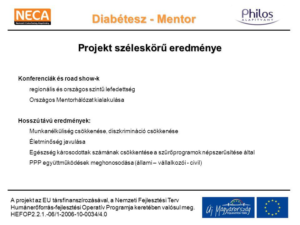 Diabétesz - Mentor Projekt széleskörű eredménye Konferenciák és road show-k regionális és országos szintű lefedettség Országos Mentorhálózat kialakulá