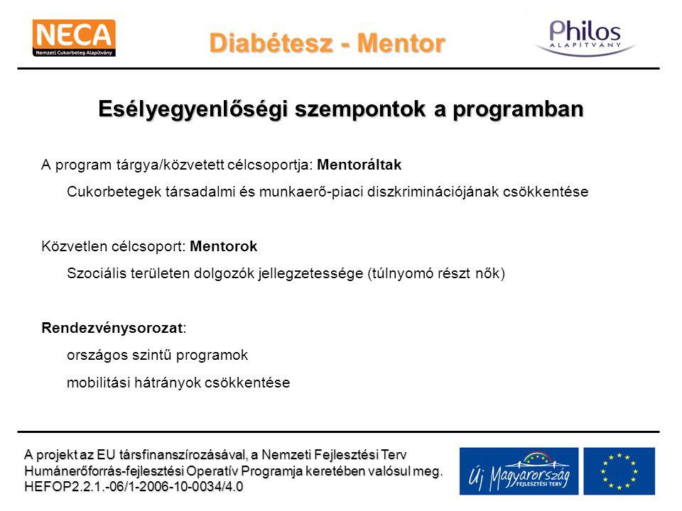 Diabétesz - Mentor Esélyegyenlőségi szempontok a programban A program tárgya/közvetett célcsoportja: Mentoráltak Cukorbetegek társadalmi és munkaerő-piaci diszkriminációjának csökkentése Közvetlen célcsoport: Mentorok Szociális területen dolgozók jellegzetessége (túlnyomó részt nők) Rendezvénysorozat: országos szintű programok mobilitási hátrányok csökkentése A projekt az EU társfinanszírozásával, a Nemzeti Fejlesztési Terv Humánerőforrás-fejlesztési Operatív Programja keretében valósul meg.